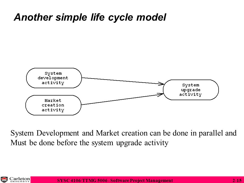 Another simple life cycle model