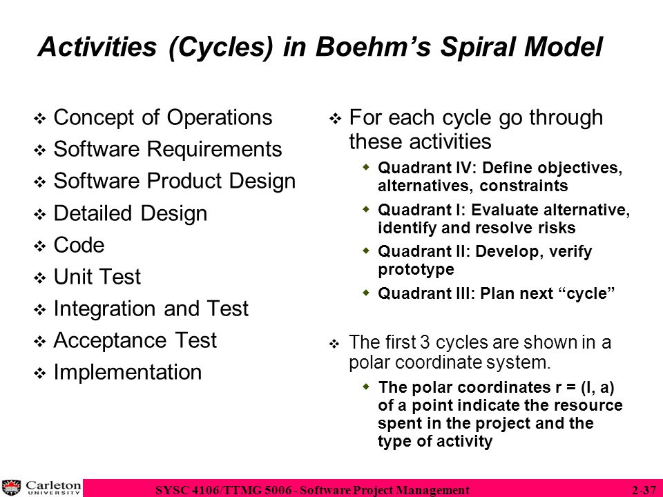 Activities (Cycles) in Boehm's Spiral Model