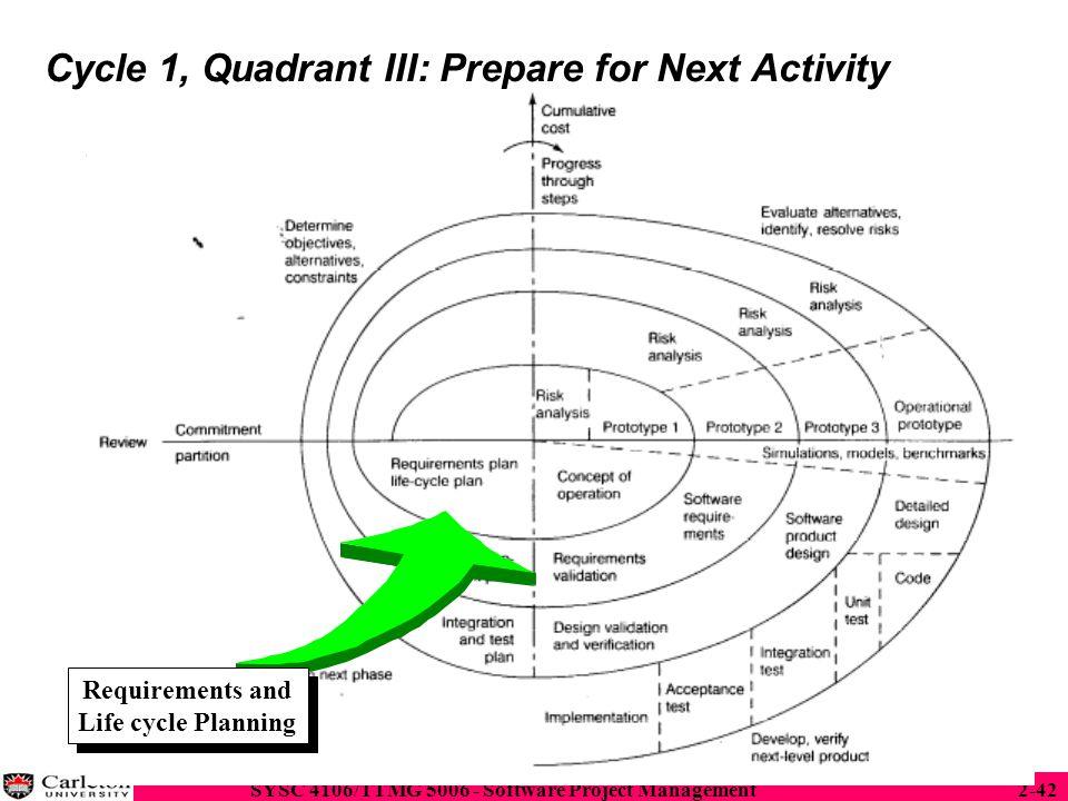 Cycle 1, Quadrant III: Prepare for Next Activity