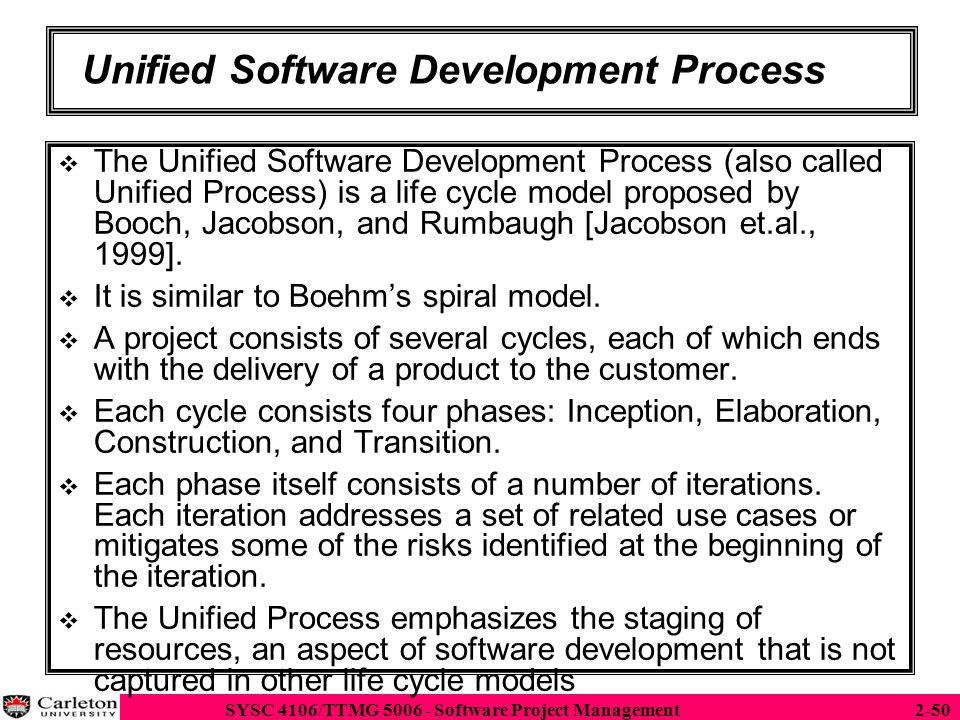 Unified Software Development Process