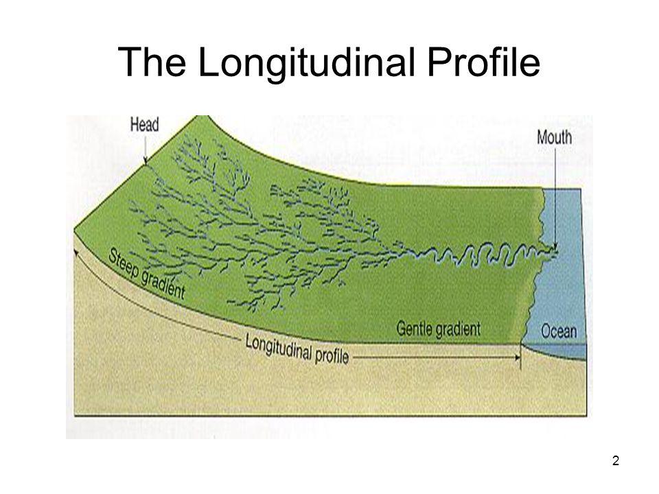 The Longitudinal Profile