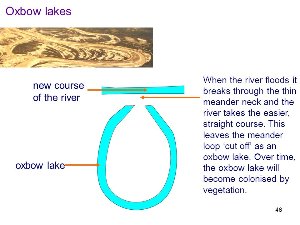 Oxbow lakes new course of the river Meander neck becomes smaller