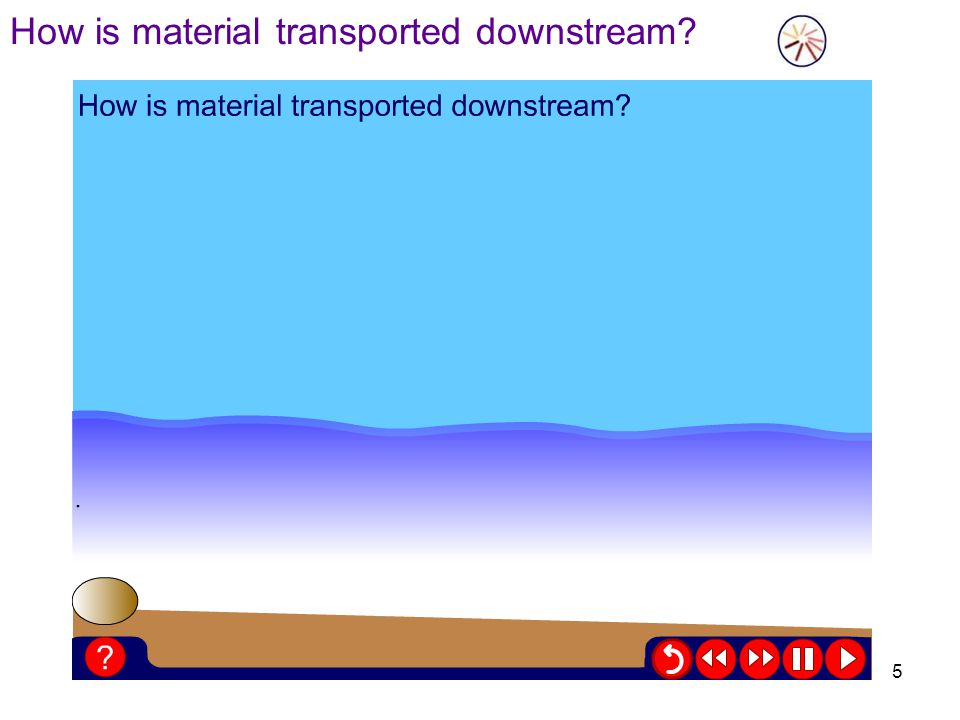 How is material transported downstream