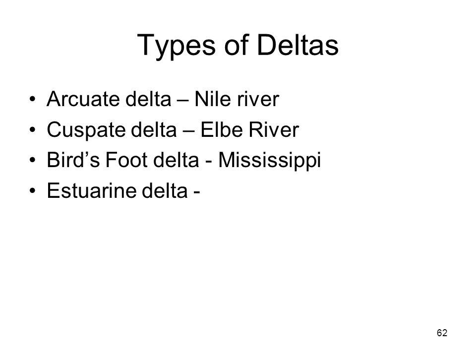 Types of Deltas Arcuate delta – Nile river Cuspate delta – Elbe River