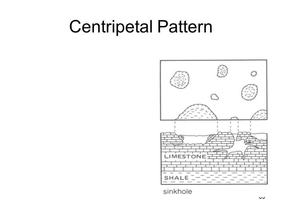 Centripetal Pattern