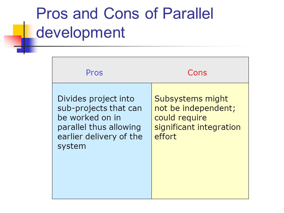 Pros and Cons of Parallel development