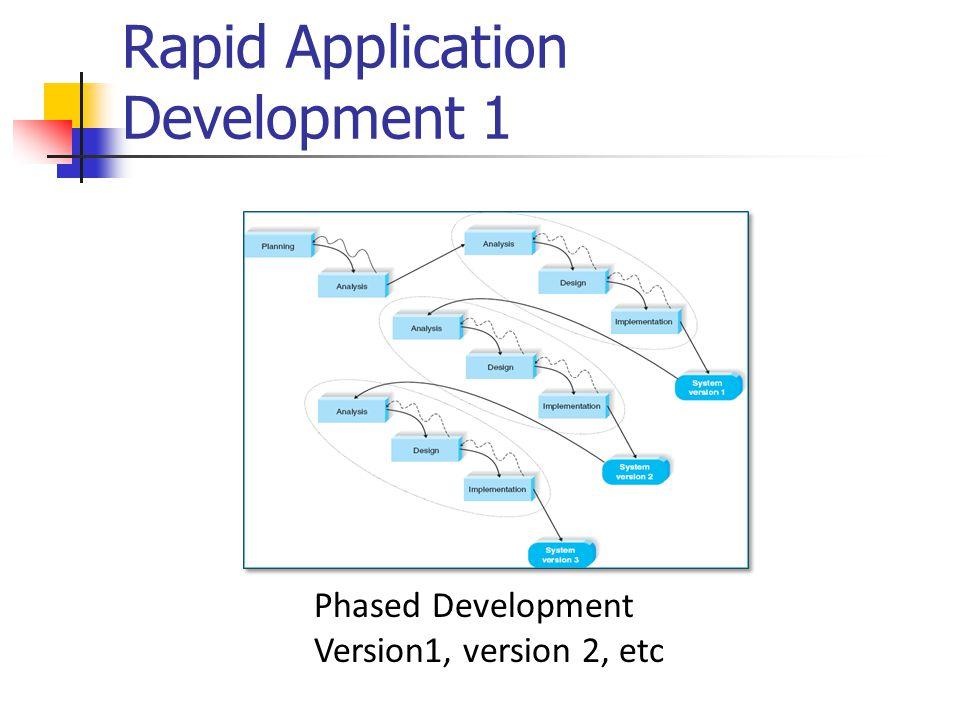 Rapid Application Development 1