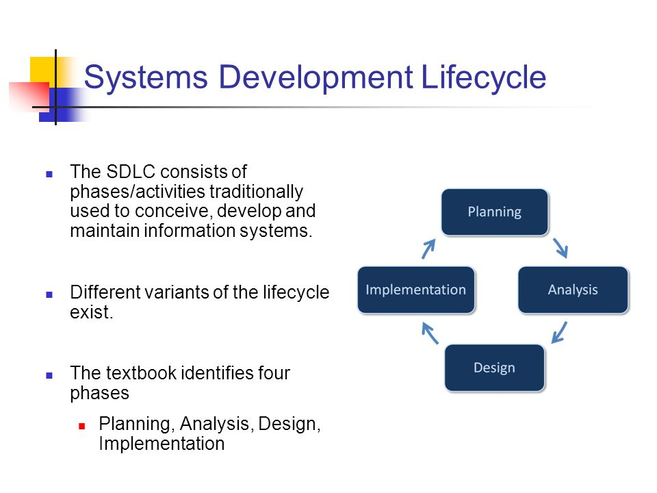 Systems Development Lifecycle
