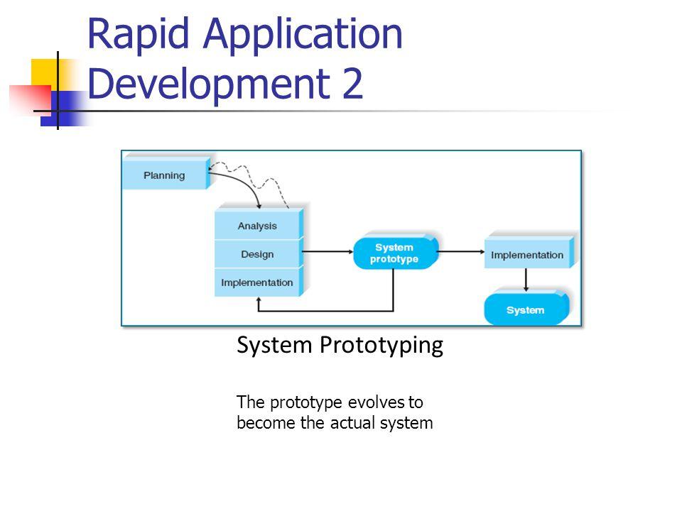 Rapid Application Development 2
