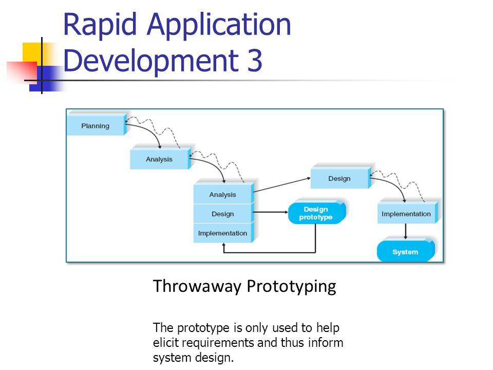 Rapid Application Development 3