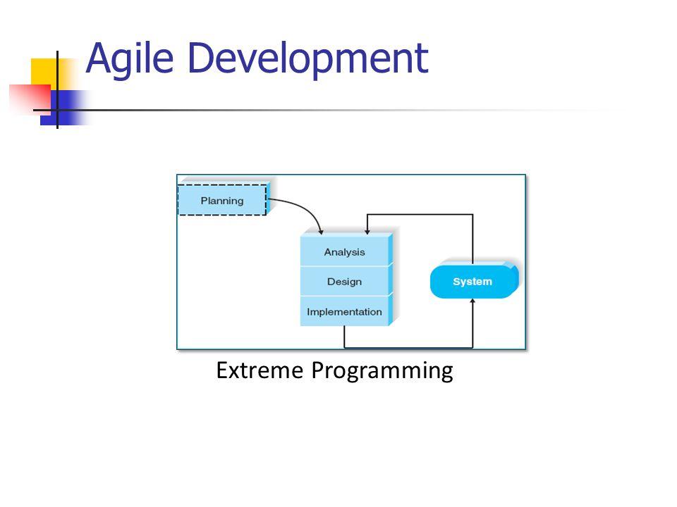 Agile Development Extreme Programming ZEIT2301 Design of IS