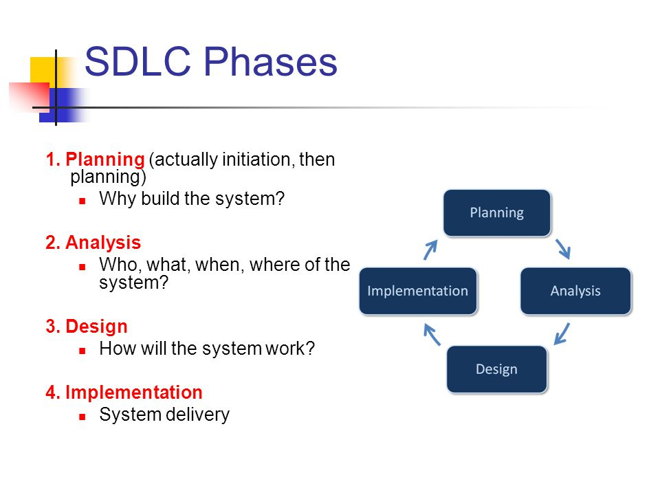 SDLC Phases 1. Planning (actually initiation, then planning)