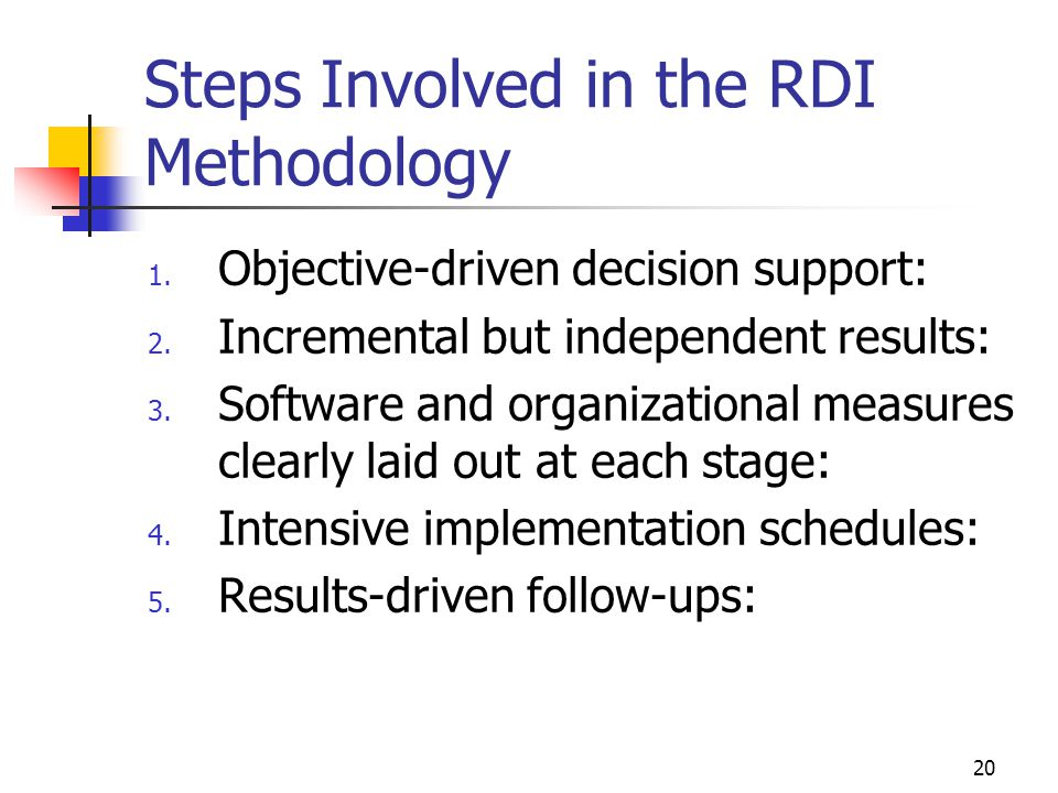 Steps Involved in the RDI Methodology
