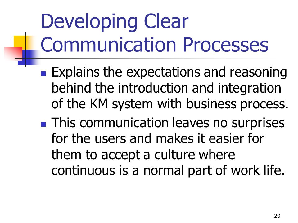 Developing Clear Communication Processes