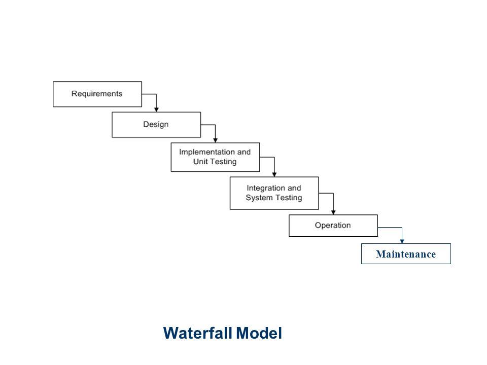 Maintenance Waterfall Model