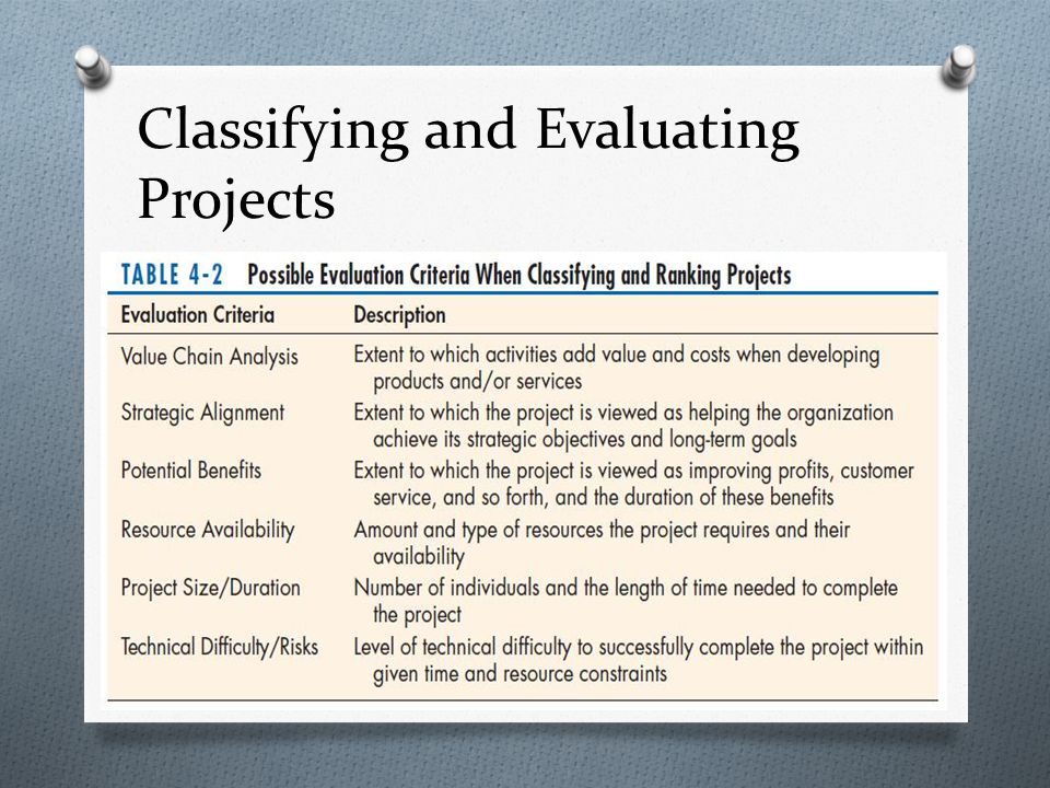 Classifying and Evaluating Projects