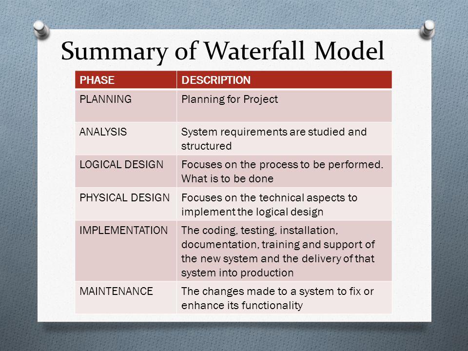 Summary of Waterfall Model
