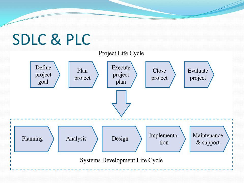 SDLC & PLC