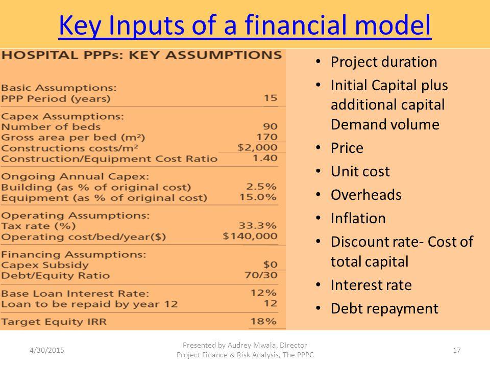Key Inputs of a financial model