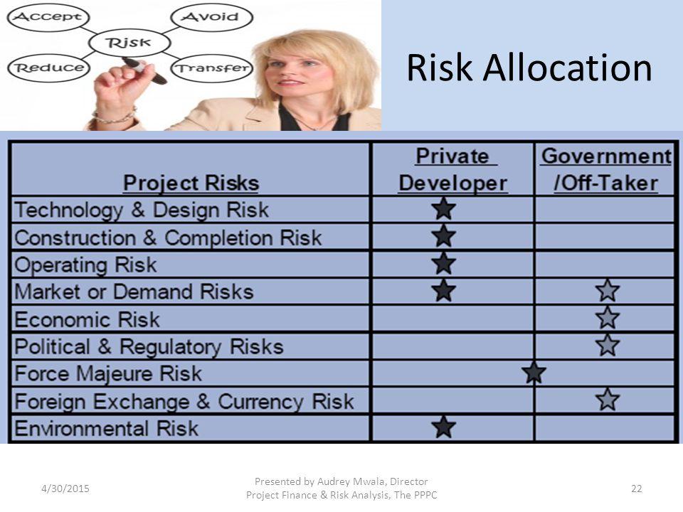 Risk Allocation 4/13/2017.