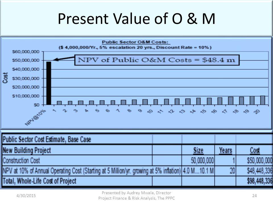 Present Value of O & M 4/13/2017.