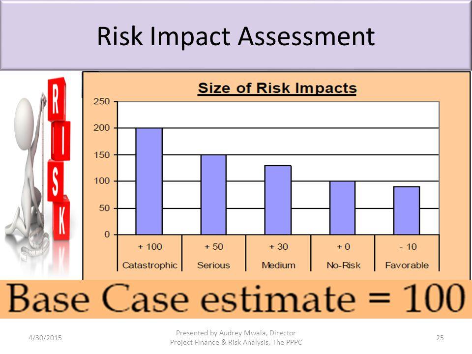 Risk Impact Assessment