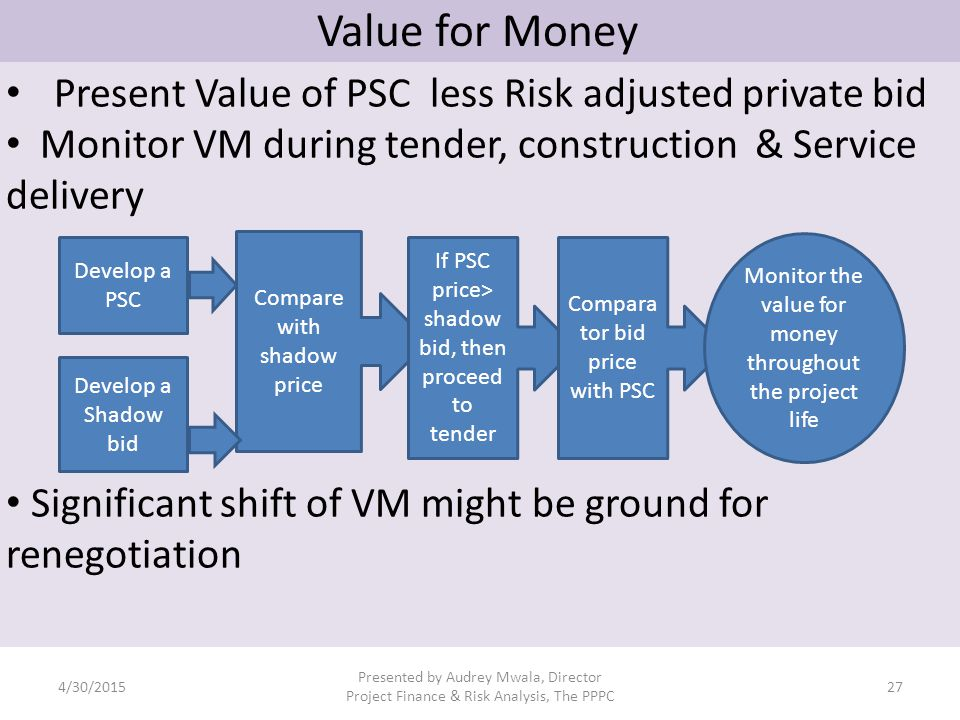 Value for Money Present Value of PSC less Risk adjusted private bid