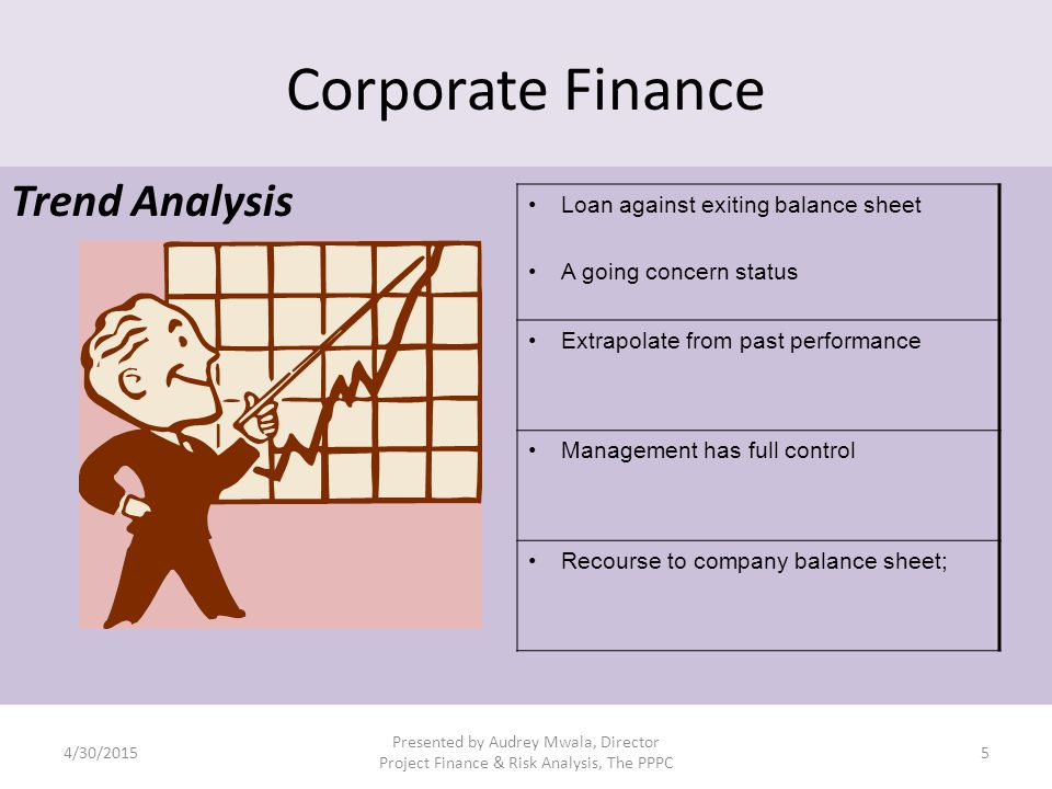 Corporate Finance Trend Analysis Loan against exiting balance sheet
