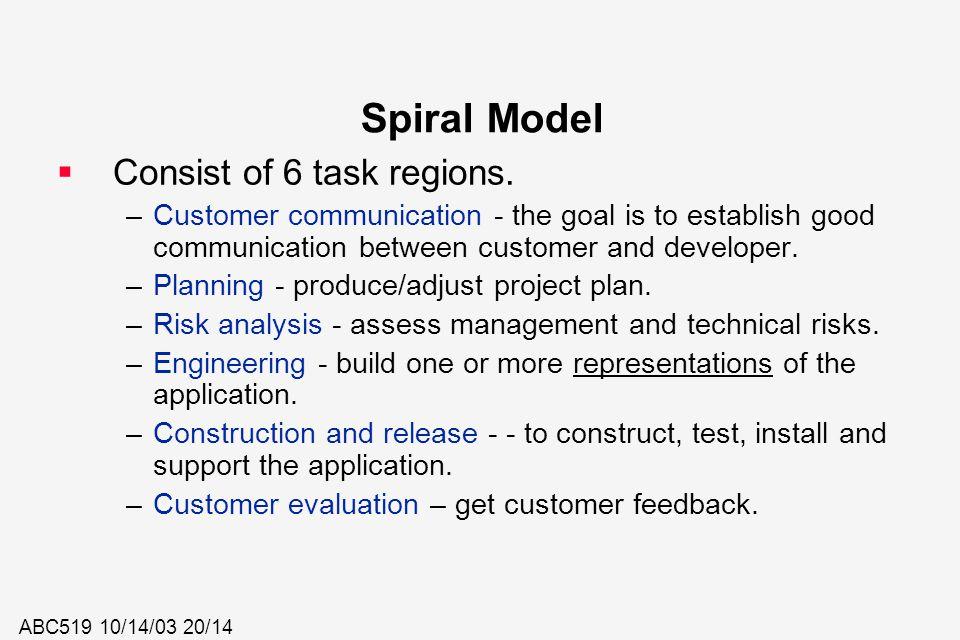 Spiral Model Consist of 6 task regions.