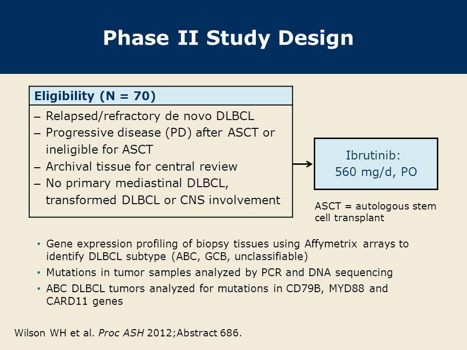 Phase II Study Design Eligibility (N = 70)