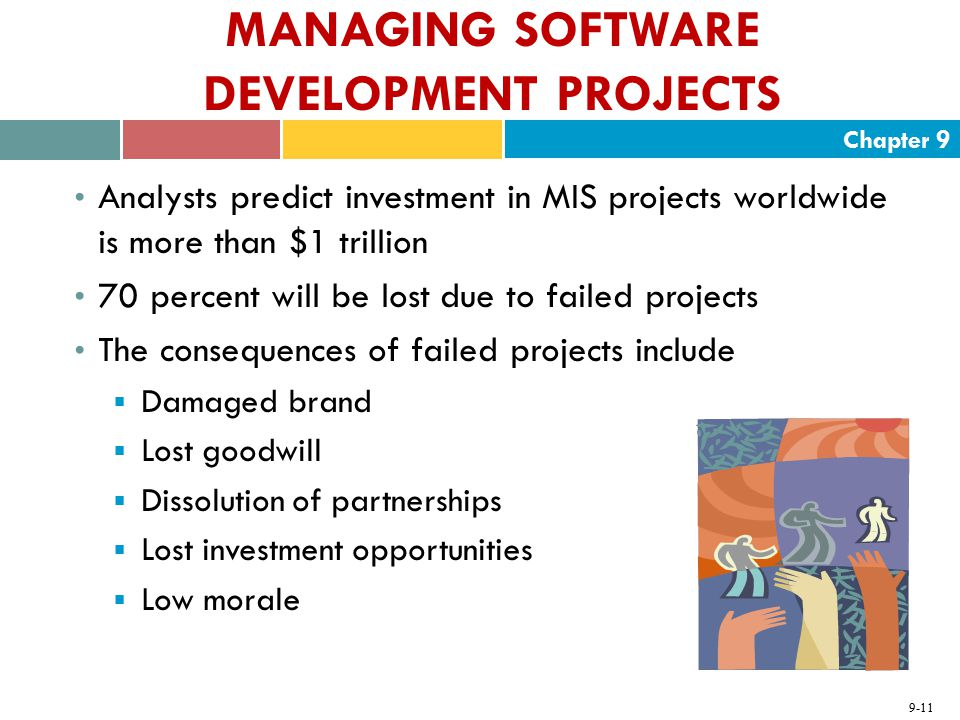 MANAGING SOFTWARE DEVELOPMENT PROJECTS