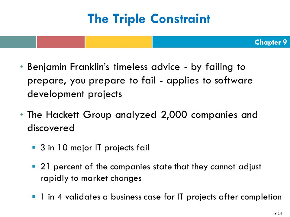 The Triple Constraint Benjamin Franklin's timeless advice - by failing to prepare, you prepare to fail - applies to software development projects.