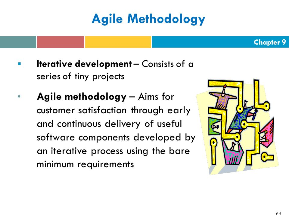 Agile Methodology Iterative development – Consists of a series of tiny projects.