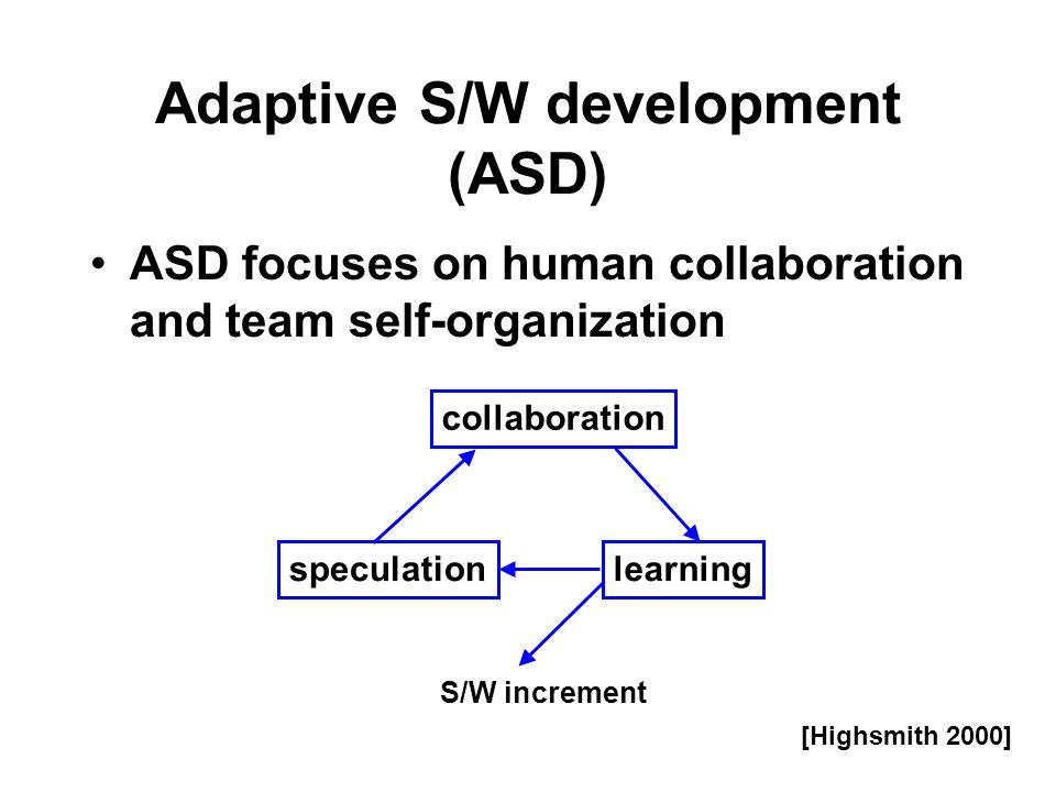 Adaptive S/W development (ASD)