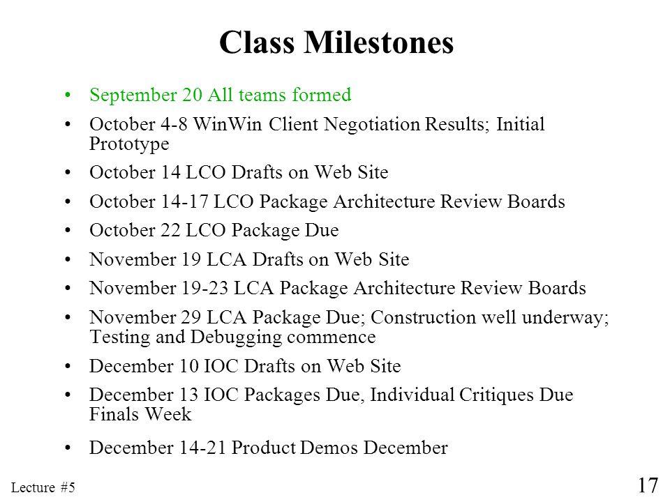 Class Milestones September 20 All teams formed