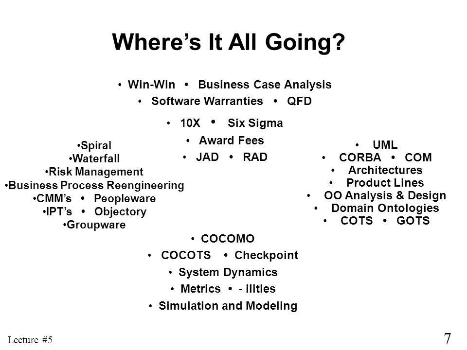 Where's It All Going Win-Win • Business Case Analysis