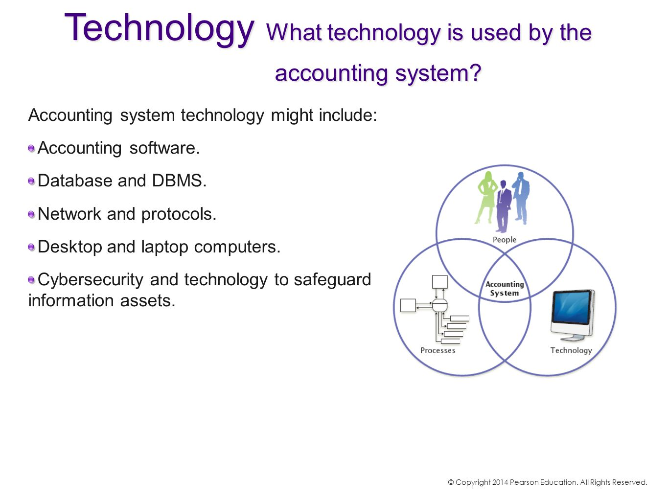 Technology What technology is used by the accounting system