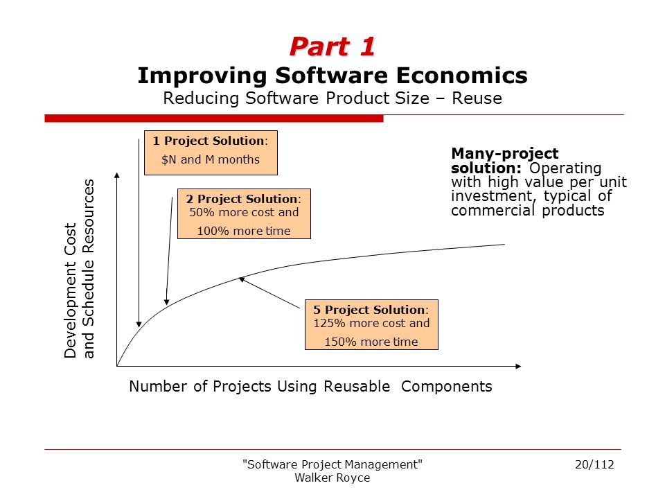 Part 1 Improving Software Economics Reducing Software Product Size – Reuse