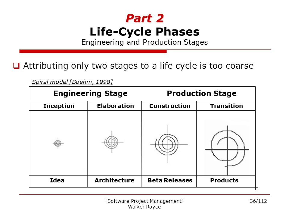 Part 2 Life-Cycle Phases Engineering and Production Stages
