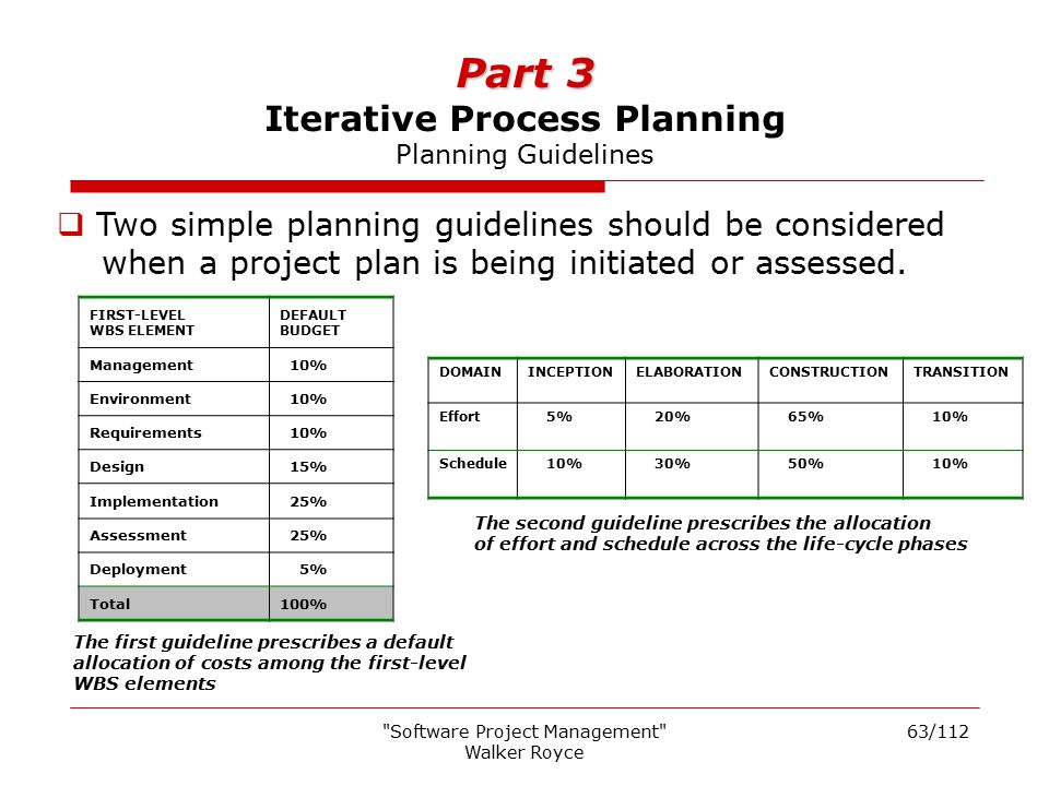 Part 3 Iterative Process Planning Planning Guidelines
