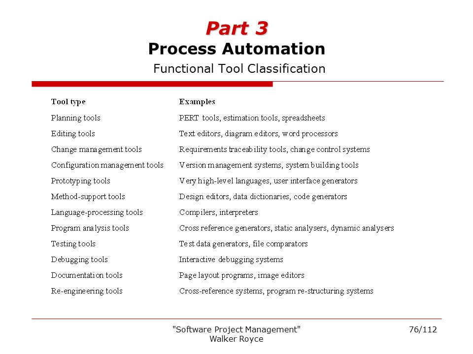 Part 3 Process Automation Functional Tool Classification