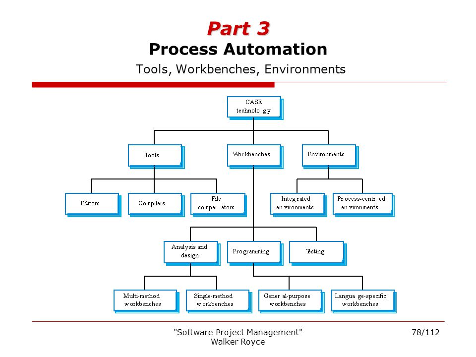 Part 3 Process Automation Tools, Workbenches, Environments