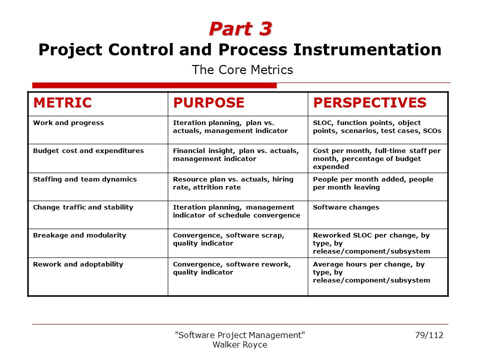 Part 3 Project Control and Process Instrumentation The Core Metrics