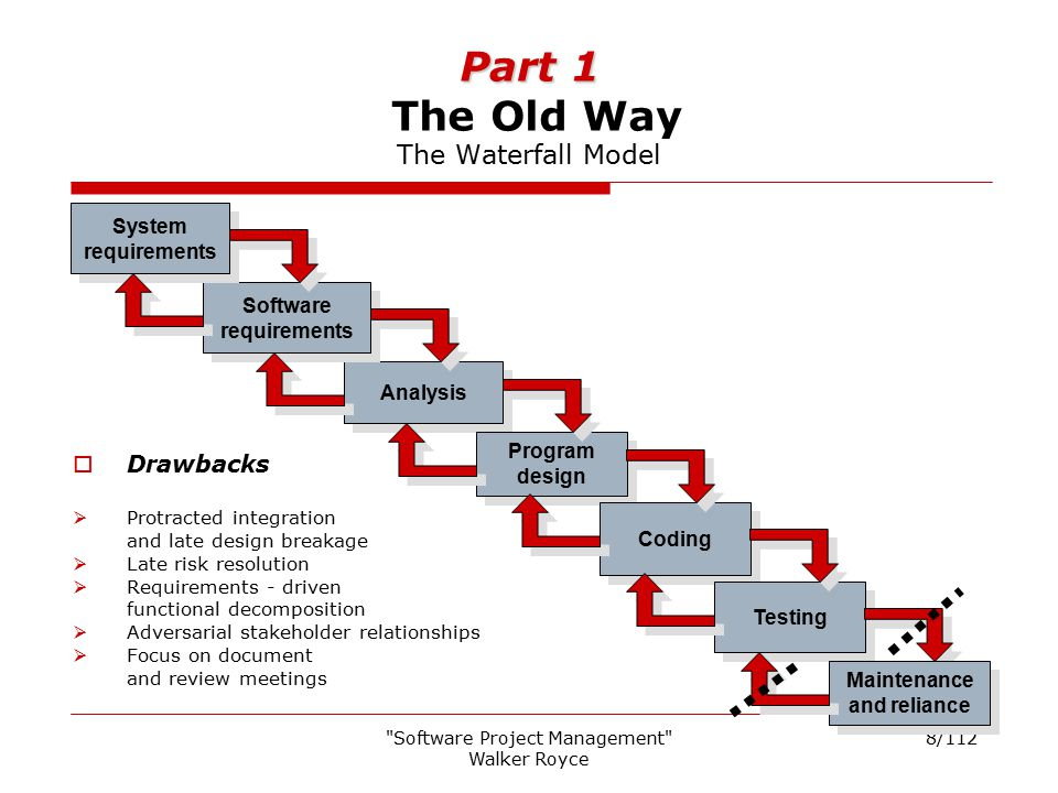 Part 1 The Old Way The Waterfall Model