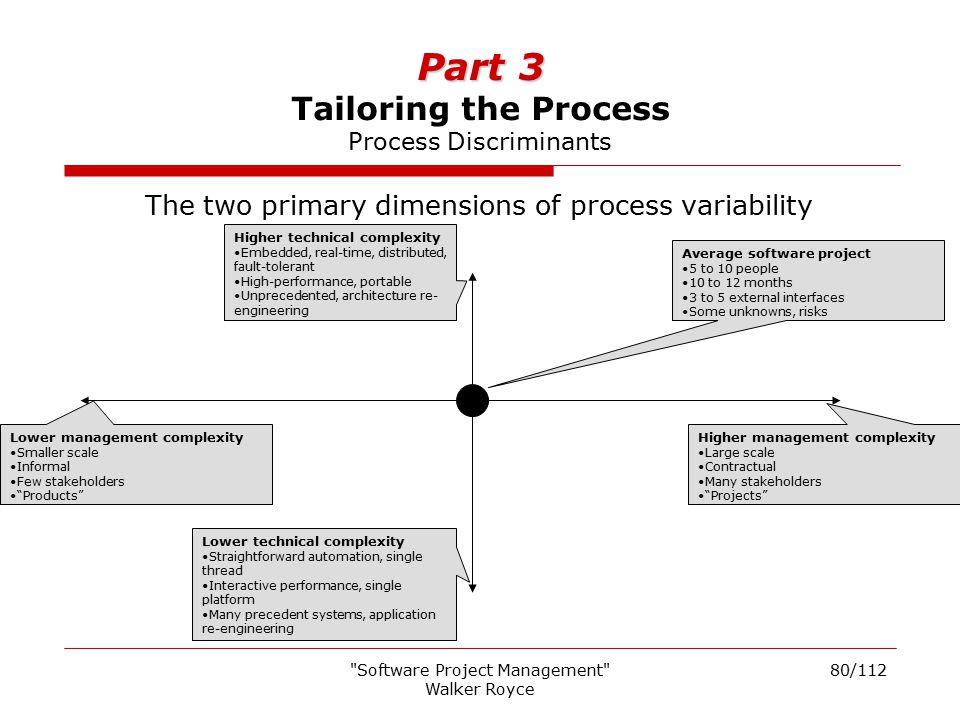 Part 3 Tailoring the Process Process Discriminants