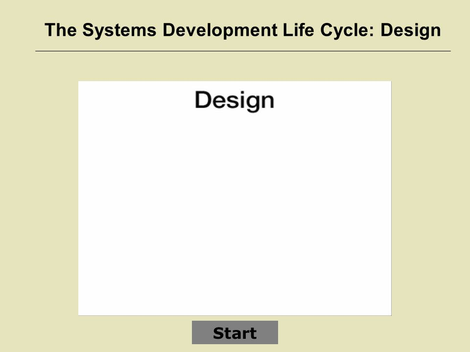 The Systems Development Life Cycle: Design