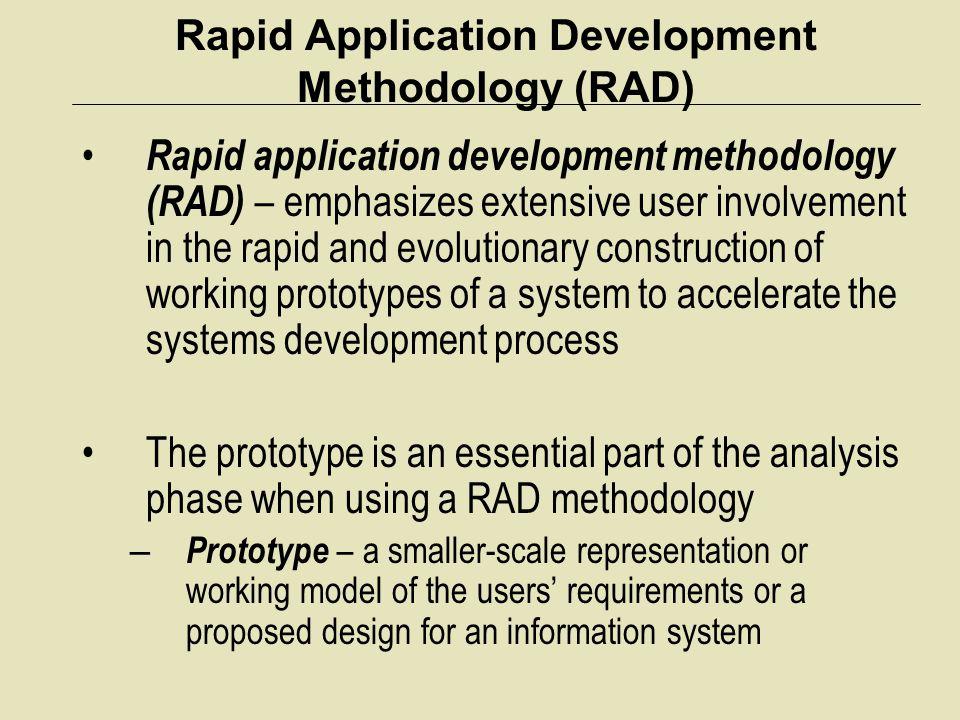 Rapid Application Development Methodology (RAD)