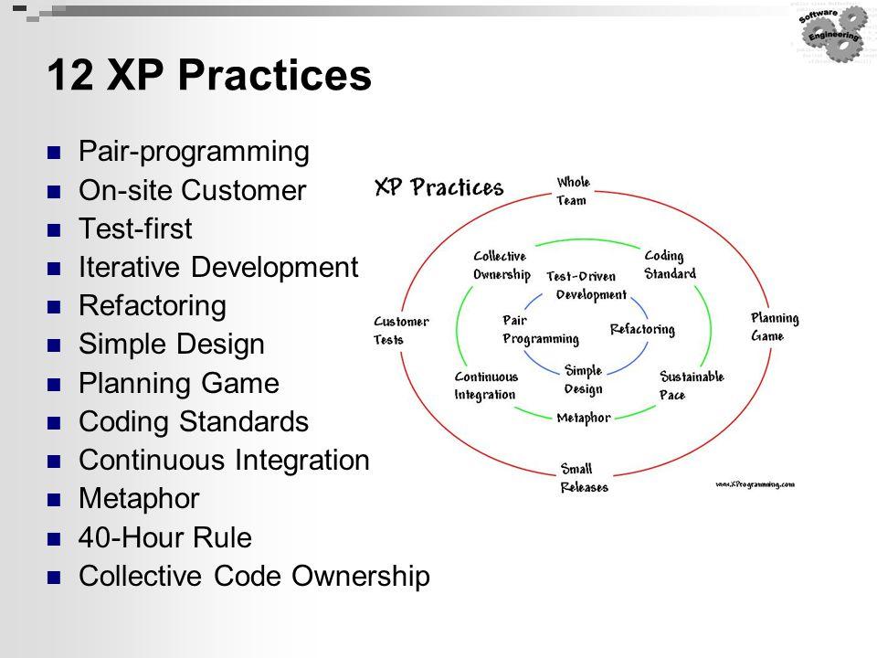12 XP Practices Pair-programming On-site Customer Test-first