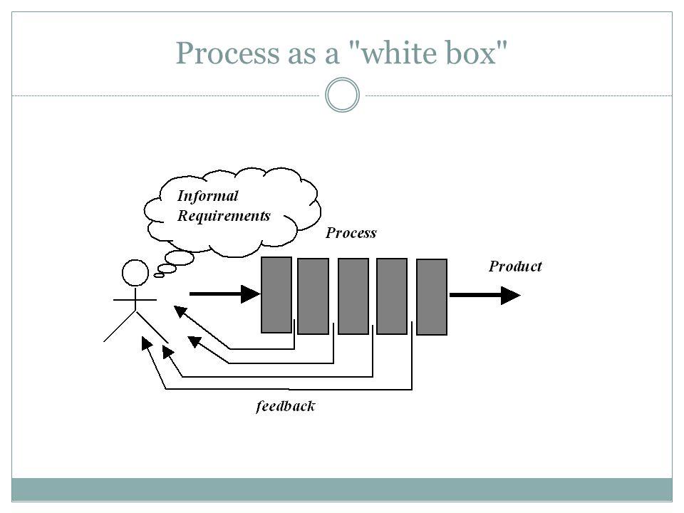 Process as a white box
