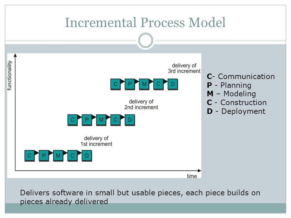 Incremental Process Model